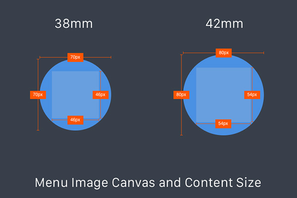 Menu image sizes
