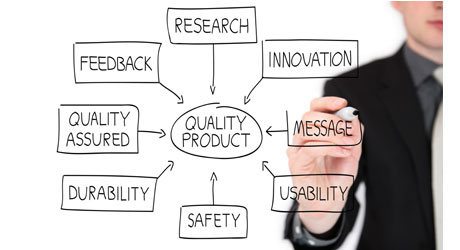 Product-Management