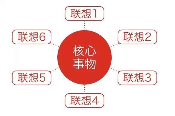 chuangyi1