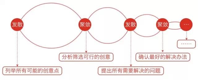 chuangyi4