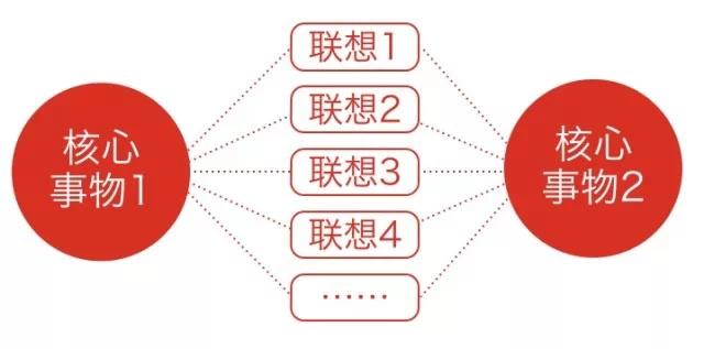 chuangyyi3