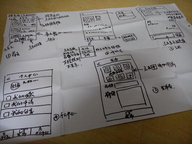 产品实战训练营笔记整理 - C_ - Mr_C ~ 蔬菜