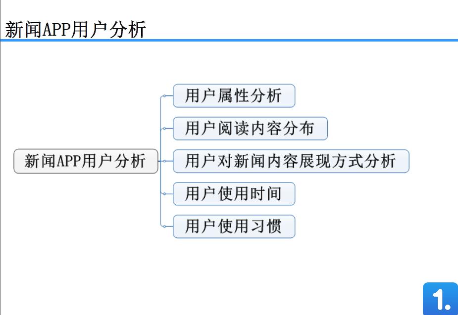 BaiduShurufa_2015-5-27_23-57-44