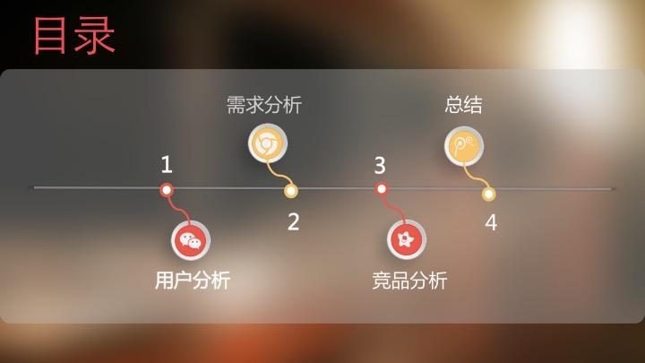 幻灯片02