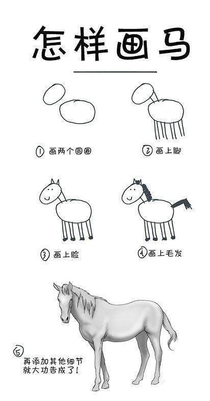 教你如何画马