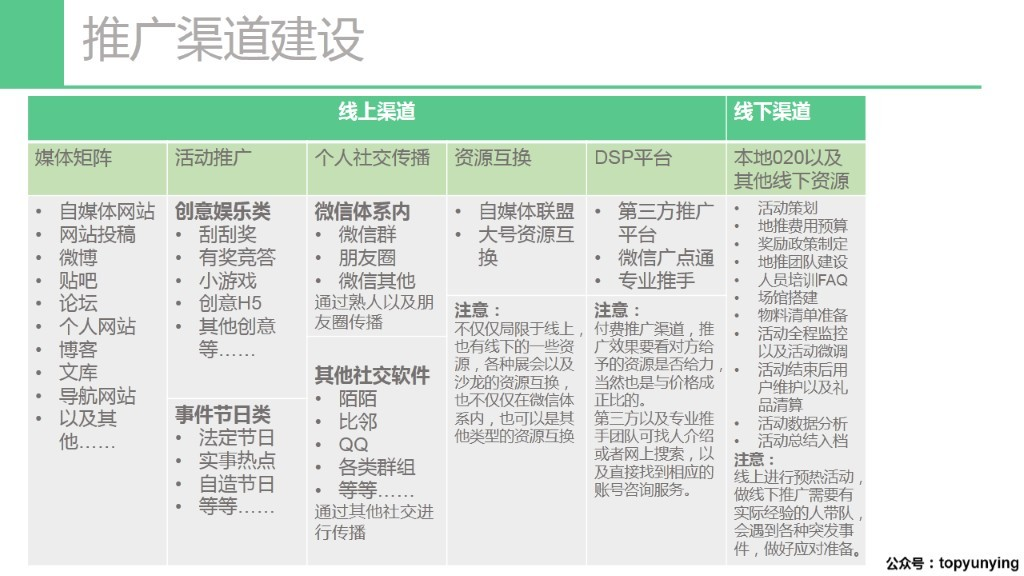 顶尖微课堂:微信基础搭建与规划-8