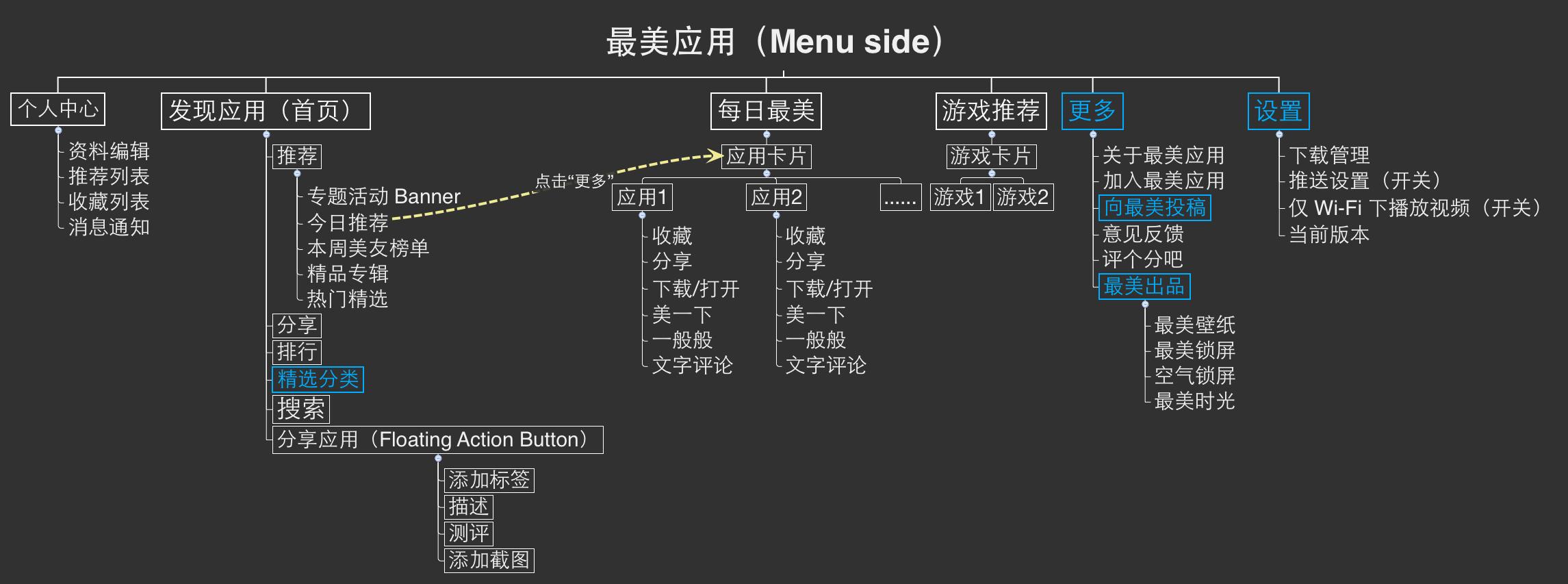 电路 电路图 电子 原理图 2291_853