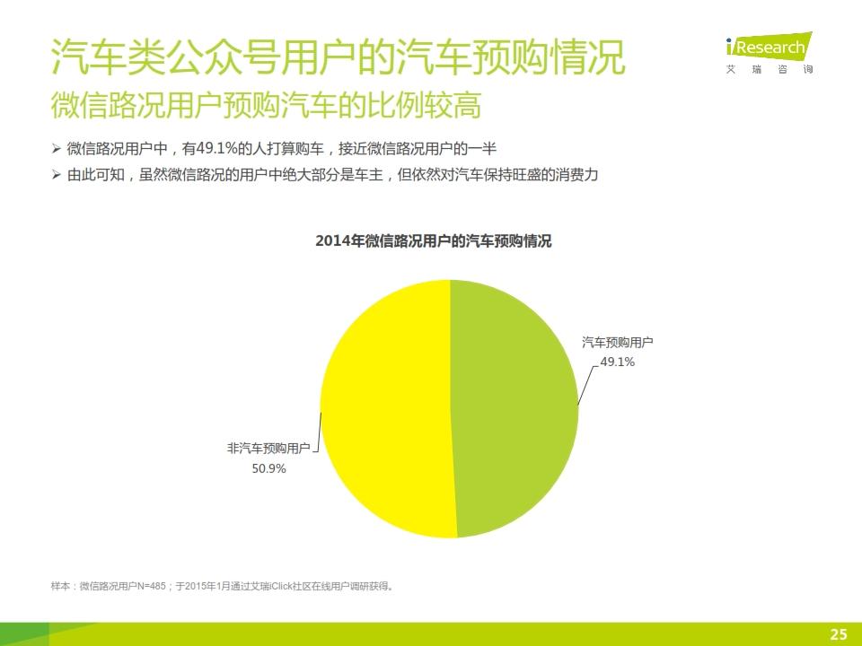 2015年微信公众号媒体价值研究报告_025