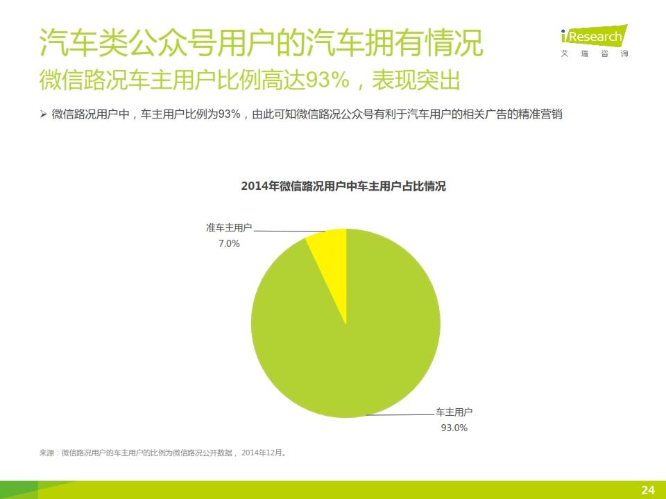 2015年微信公众号媒体价值研究报告_024