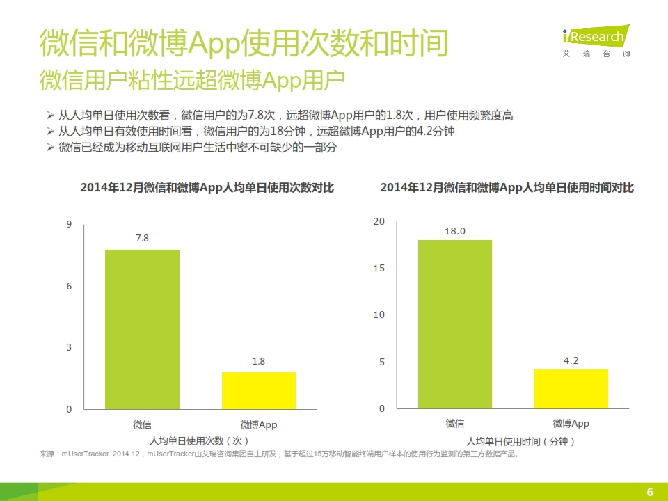 2015年微信公众号媒体价值研究报告_006
