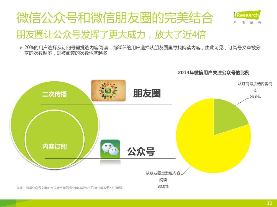 2015年微信公众号媒体价值研究报告_011