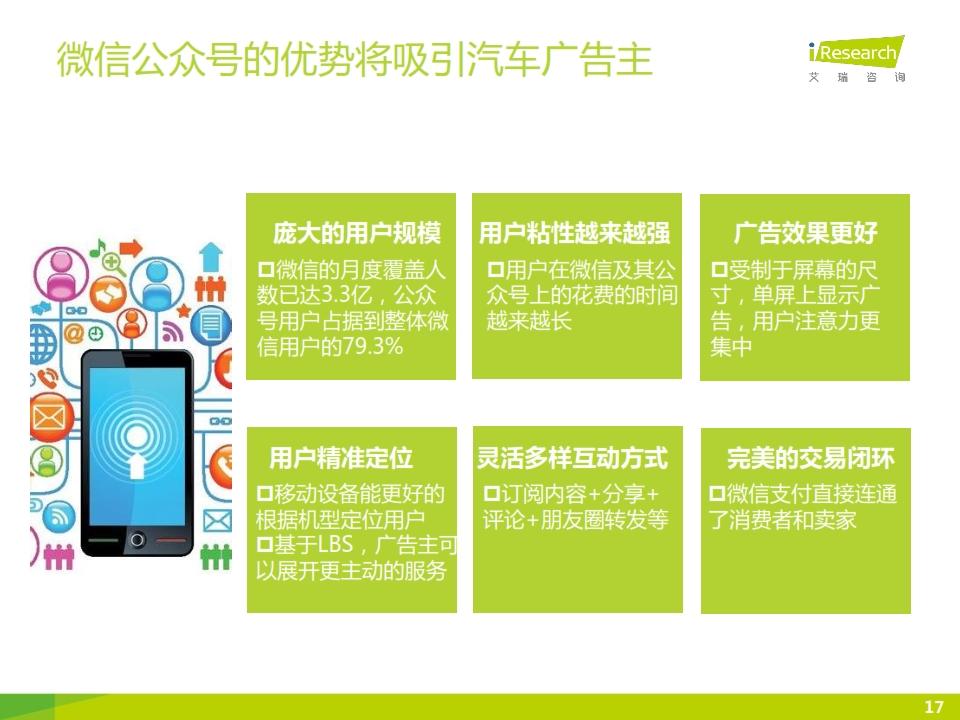 2015年微信公众号媒体价值研究报告_017