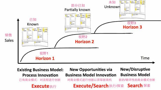 revised-Horizons