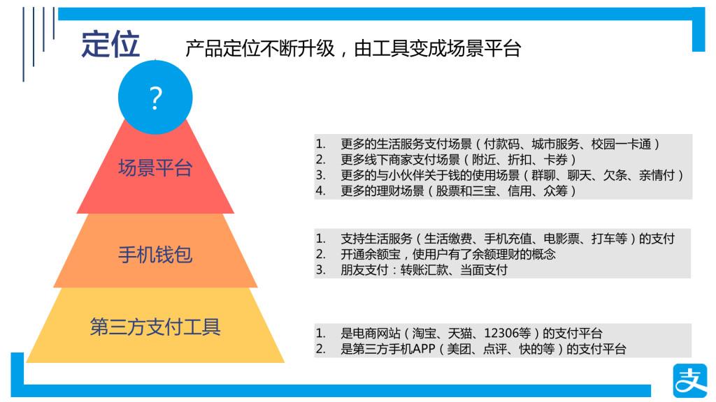 支付宝9.0产品体验报告(图片).005