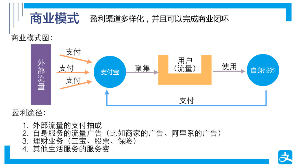 支付宝9.0产品体验报告(图片).007