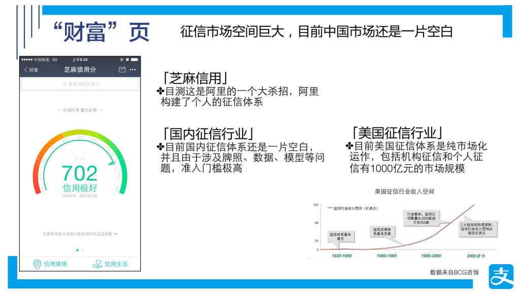支付宝9.0产品体验报告(图片).021