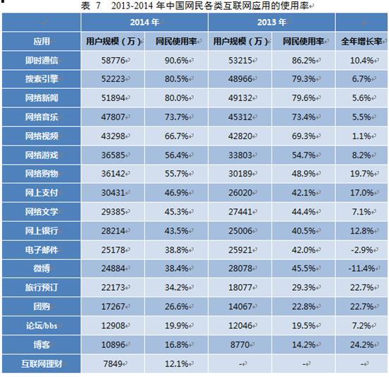 35次中国互联网络发展状况统计报告