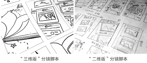 相册的逆袭:Qzone5.5动画诞生记