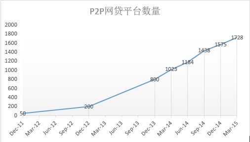 P2Ppeitu001
