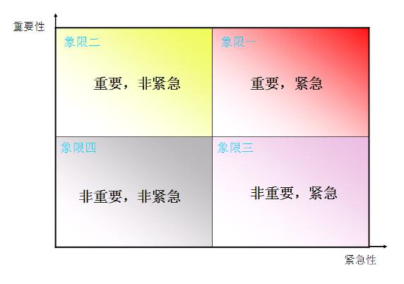 sixiangxian