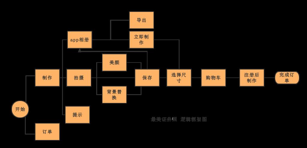 wenzhangpeitu (1)