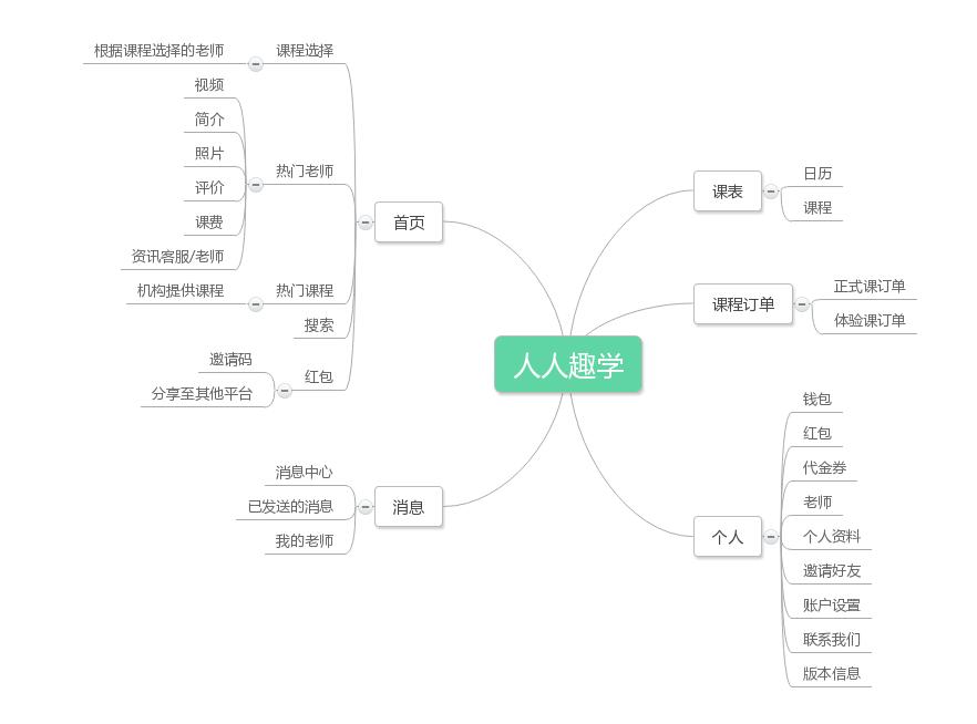 人人趣学-结构图