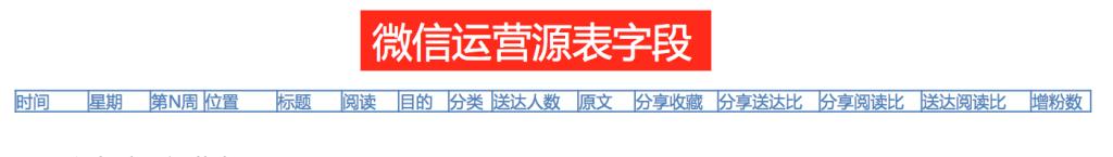 微信源表字段