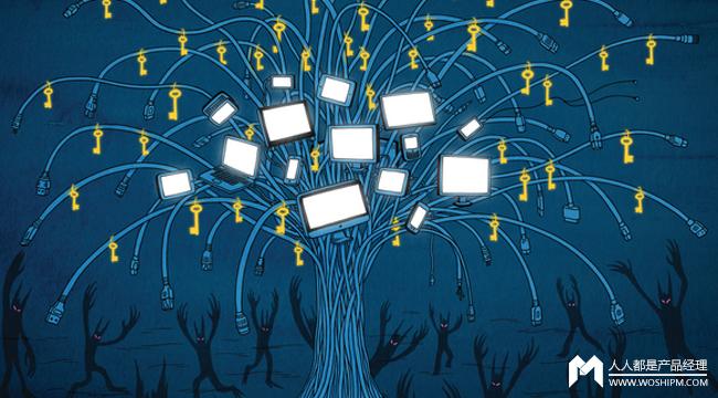 互联网的用户需求、产品形态和商业模式