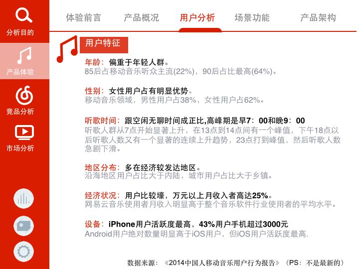 听见好时光——网易云音乐产品体验及优化旅程(公开版).010
