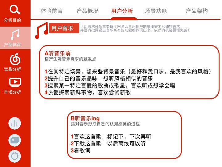 听见好时光——网易云音乐产品体验及优化旅程(公开版).011