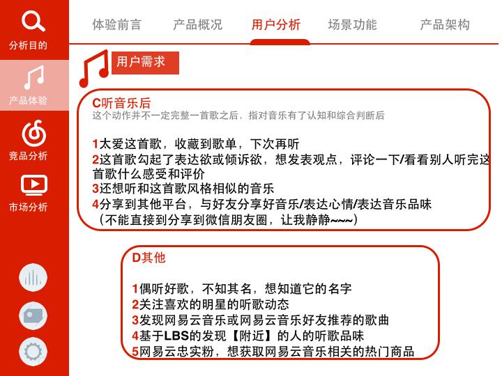 听见好时光——网易云音乐产品体验及优化旅程(公开版).012