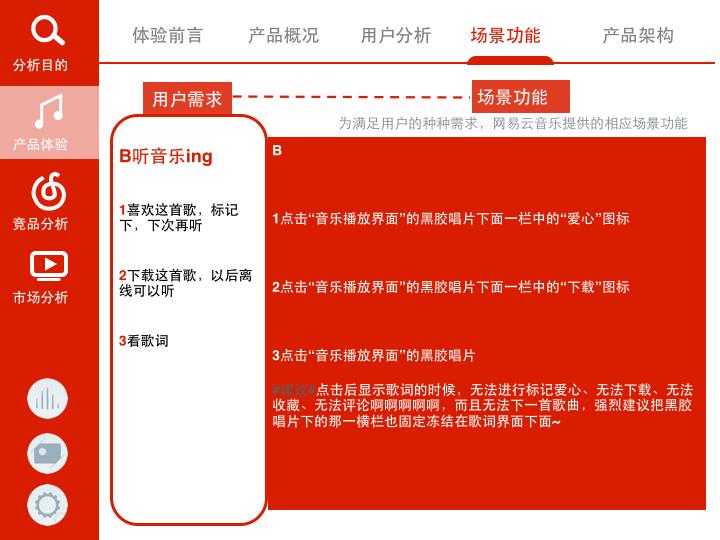 听见好时光——网易云音乐产品体验及优化旅程(公开版).015