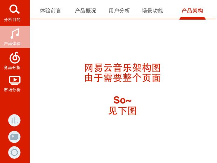 听见好时光——网易云音乐产品体验及优化旅程(公开版).021