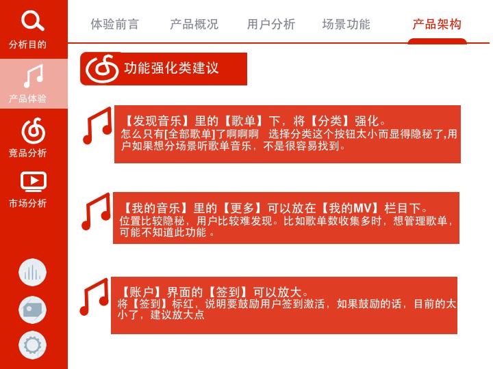 听见好时光——网易云音乐产品体验及优化旅程(公开版).024