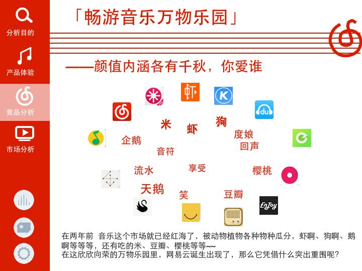 听见好时光——网易云音乐产品体验及优化旅程(公开版).030