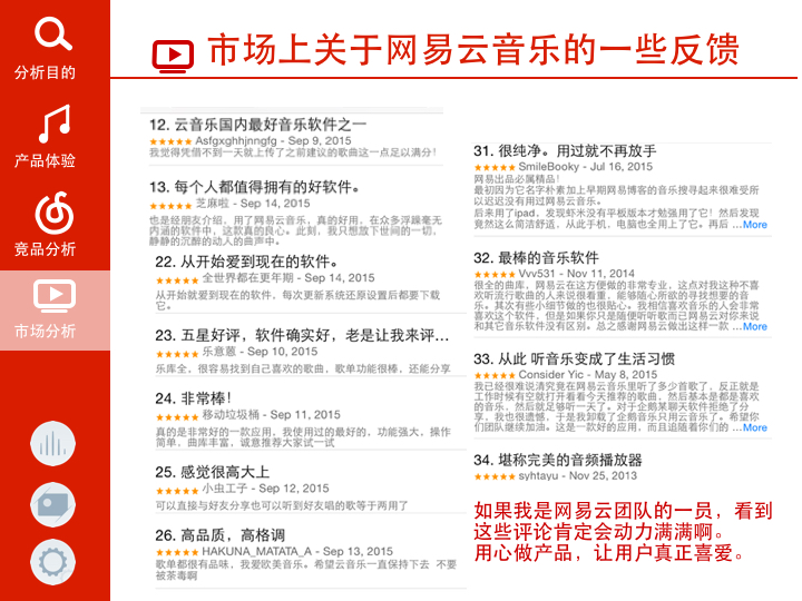 听见好时光——网易云音乐产品体验及优化旅程(公开版).052