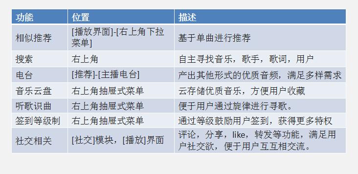 QQ截图20150920215653