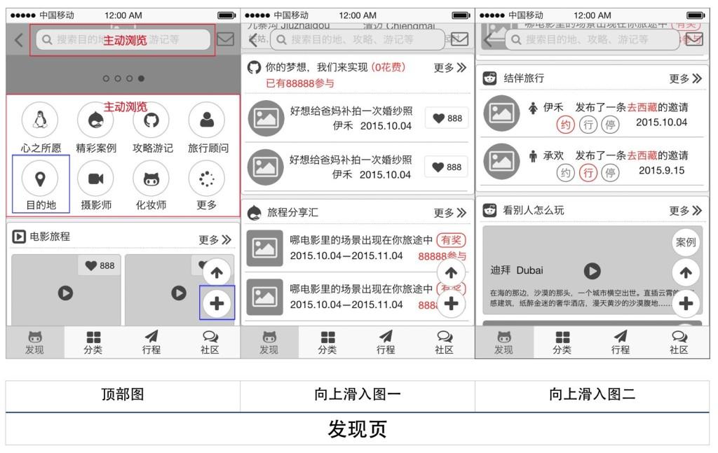 app原型设计学习:去哪儿网app的低保真原型案例