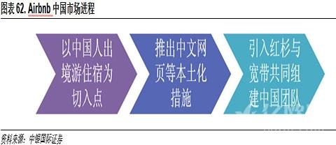 qita-gongxiangjingji62.jpg