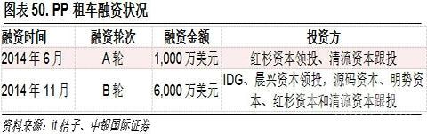 qita-gongxiangjingji50.jpg