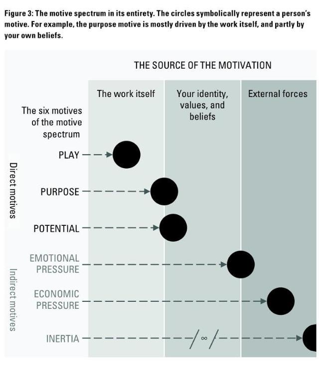 错误的激励也许会成为培养公司文化的最大威胁