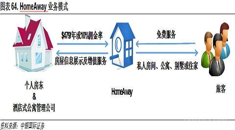 qita-gongxiangjingji64.jpg