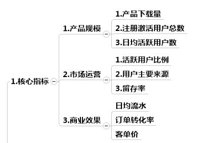 yidong2