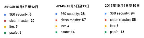 屏幕快照 2015-11-19 3.39.02 PM