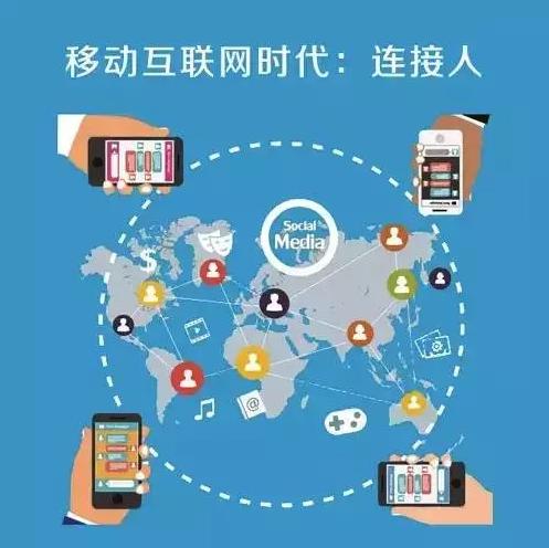 周鸿祎:移动互联网时代的产品创新法则   人人都是产品经理