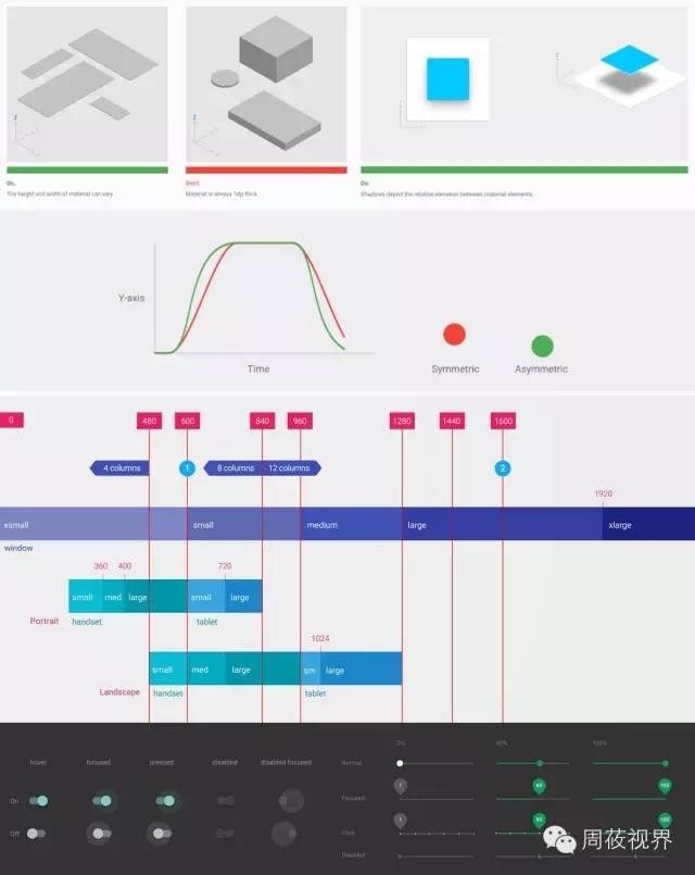 设计规范如何写?这20个精选案例让你大开眼界