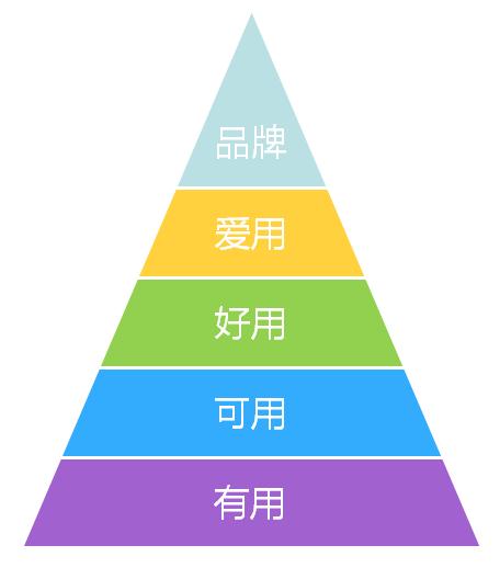 logo 标识 标志 教学图示 设计 矢量 矢量图 素材 图标 456_518
