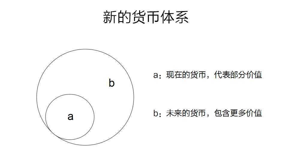 """""""共享经济"""" 下,知识的共享应该是怎么样的?"""