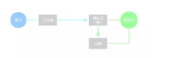 三个步骤教你如也就是第六�雍巫龊煤筇ú�品设计