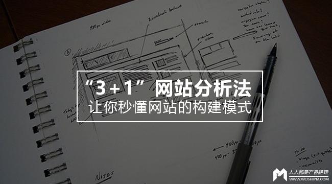 wangzhanfenxifa